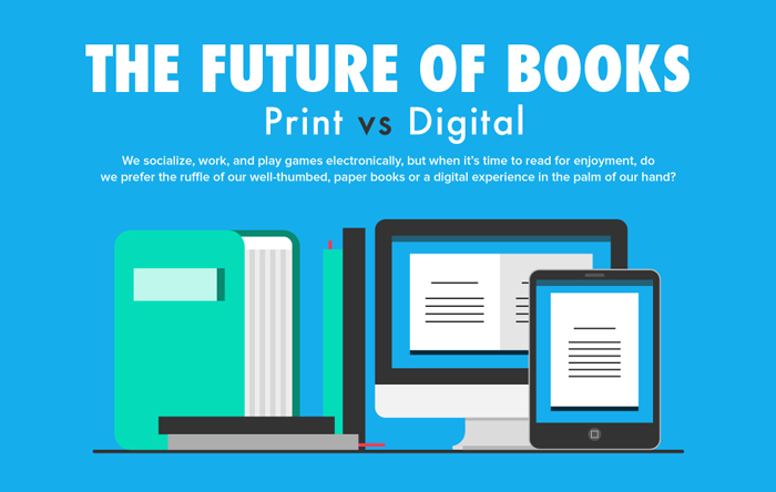 Infographic: The Future of Books