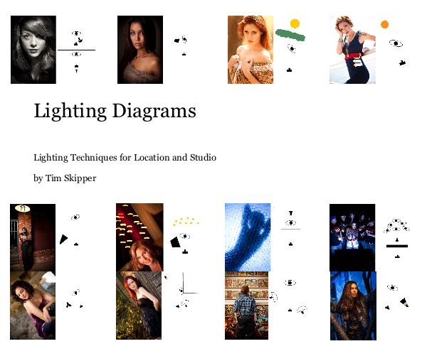 Lighting Diagrams By Tim Skipper  Arts  U0026 Photography